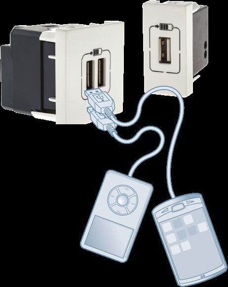 Carregador USB