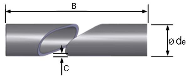 Como dimensionar um eletroduto?